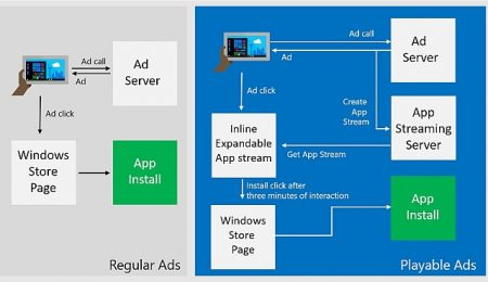 Microsoft-Playable-Ads